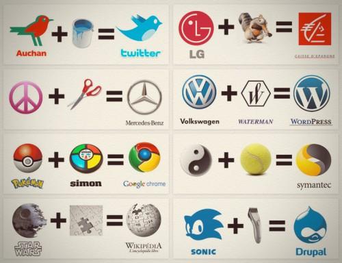 CopyCat Logos