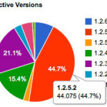 Plugin Version Chart