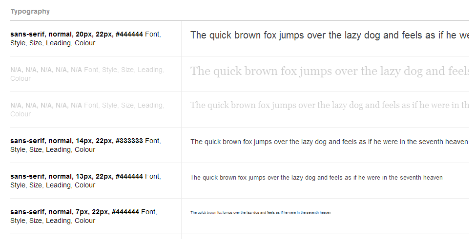 wordpress-typography