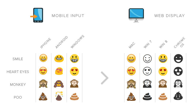 emoji-one-problem-2