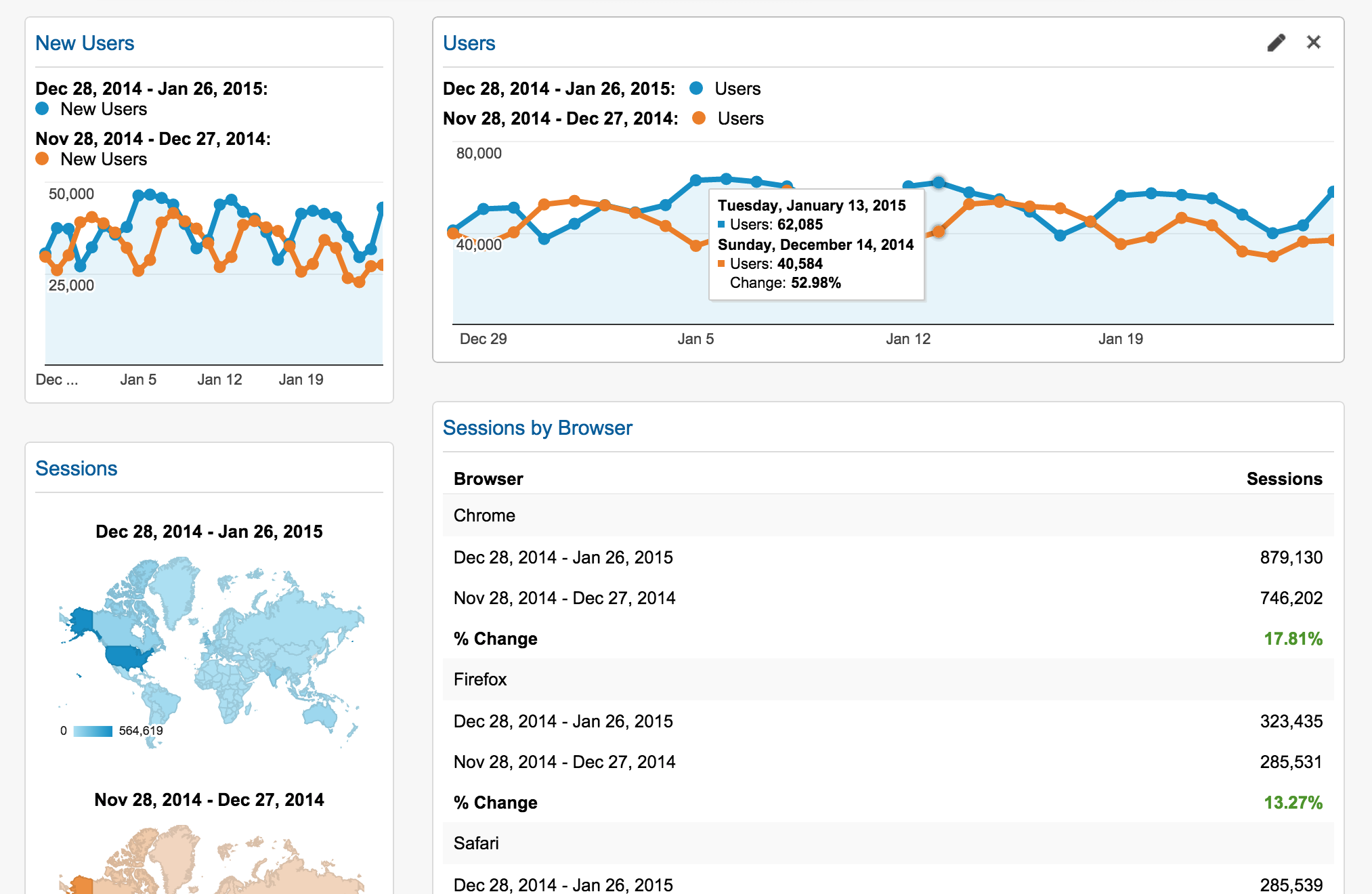 google-analytics-wpdotcom