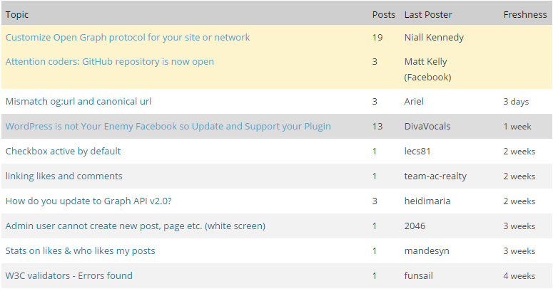 facebook-plugin-forums