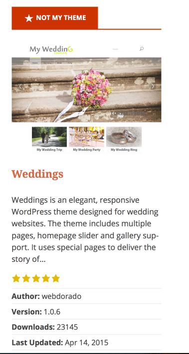 Featured Theme Widget
