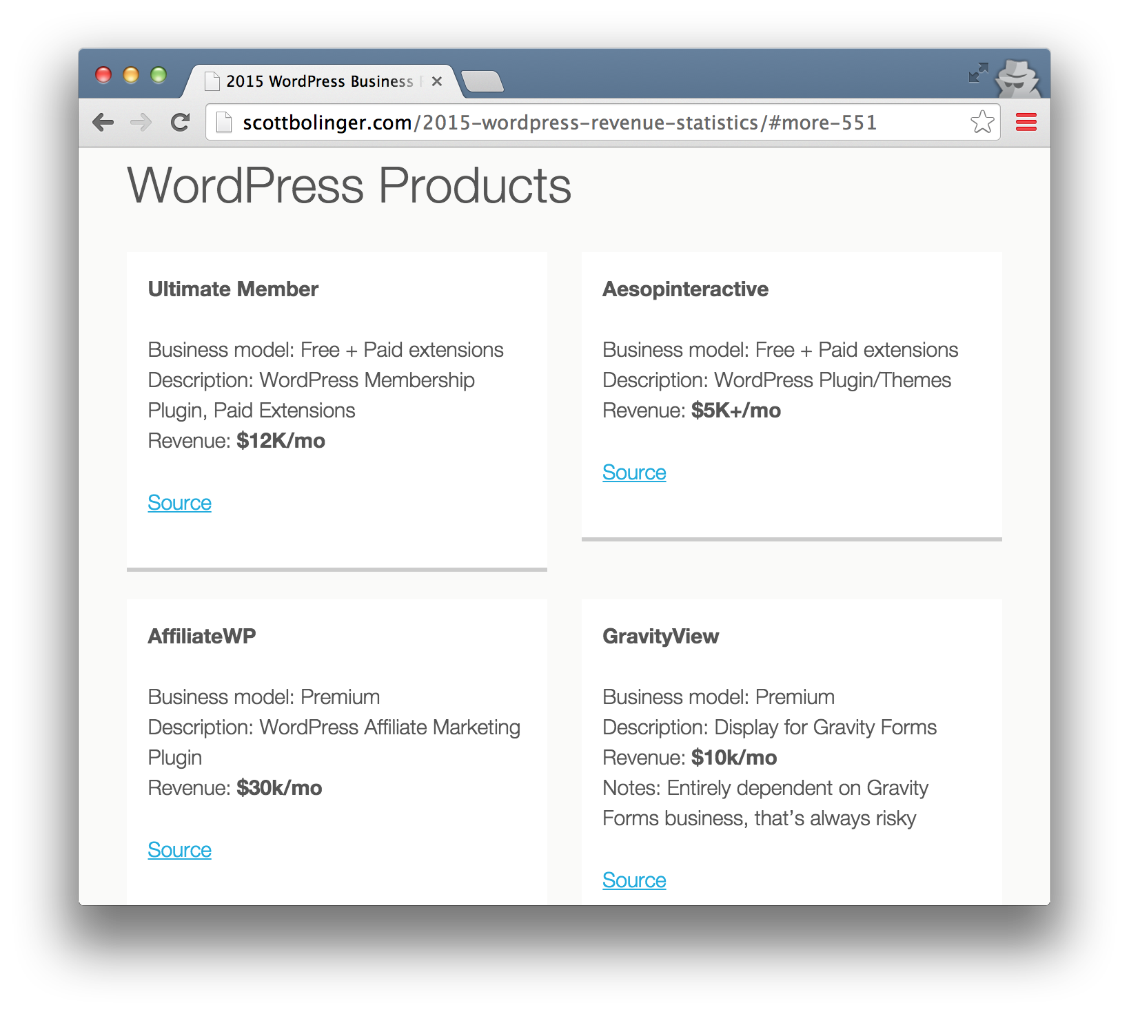 wordpress-business-revenue