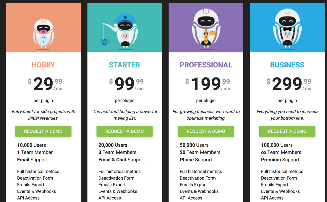 Freemium Insights Pricing Chart