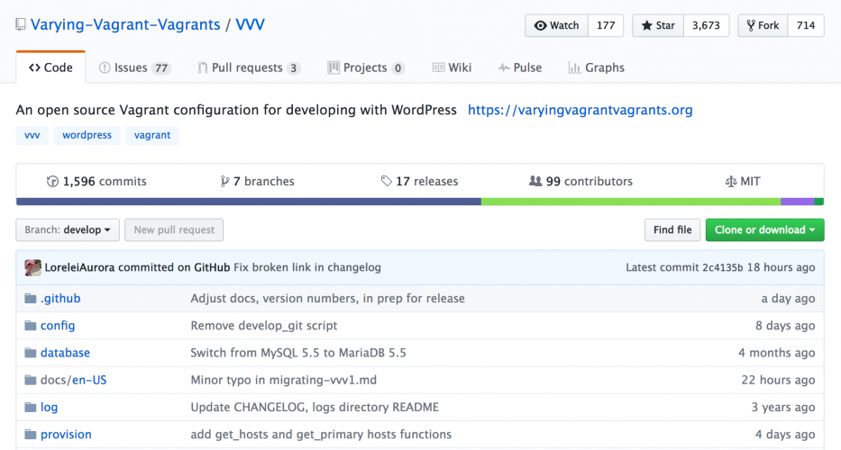Varying Vagrant Vagrants 2.0.0 Introduces YAML Configuration, Revamps Documentation