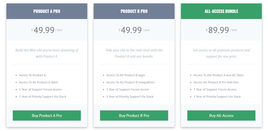 pricing-table Block Patterns Will Change Everything design tips  Opinion|blocks|gutenberg
