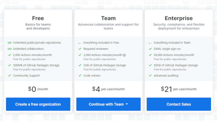 Screenshot of GitHub's pricing tiers.
