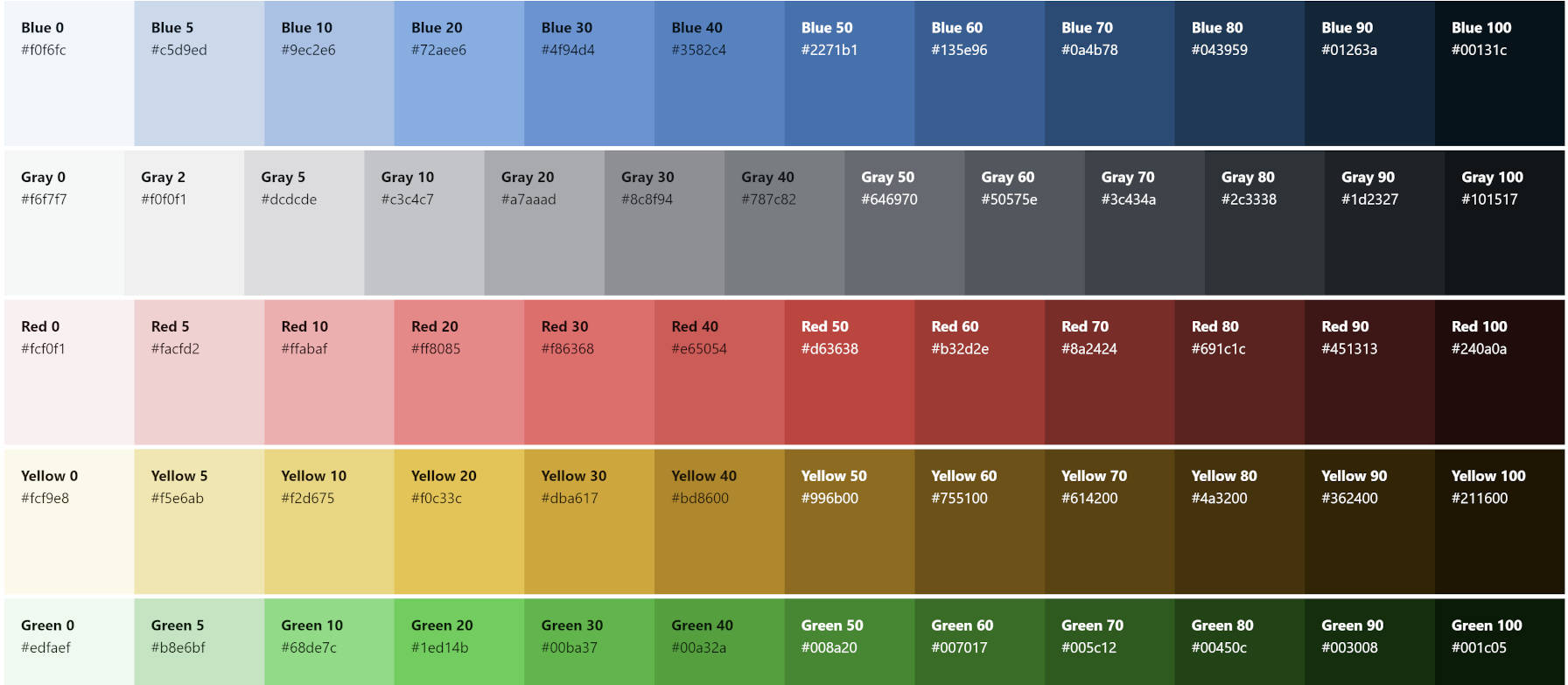 Color palette of blues, grays, reds, yellows, and greens from the WordPress admin color scheme.