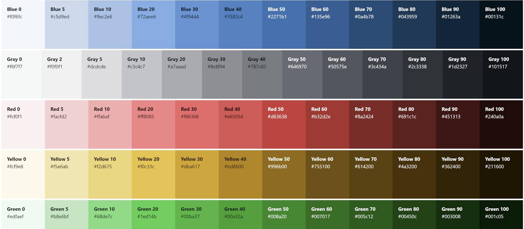 Palette de couleurs bleu, gris, rouge, jaune et vert du jeu de couleurs de l'administrateur WordPress.