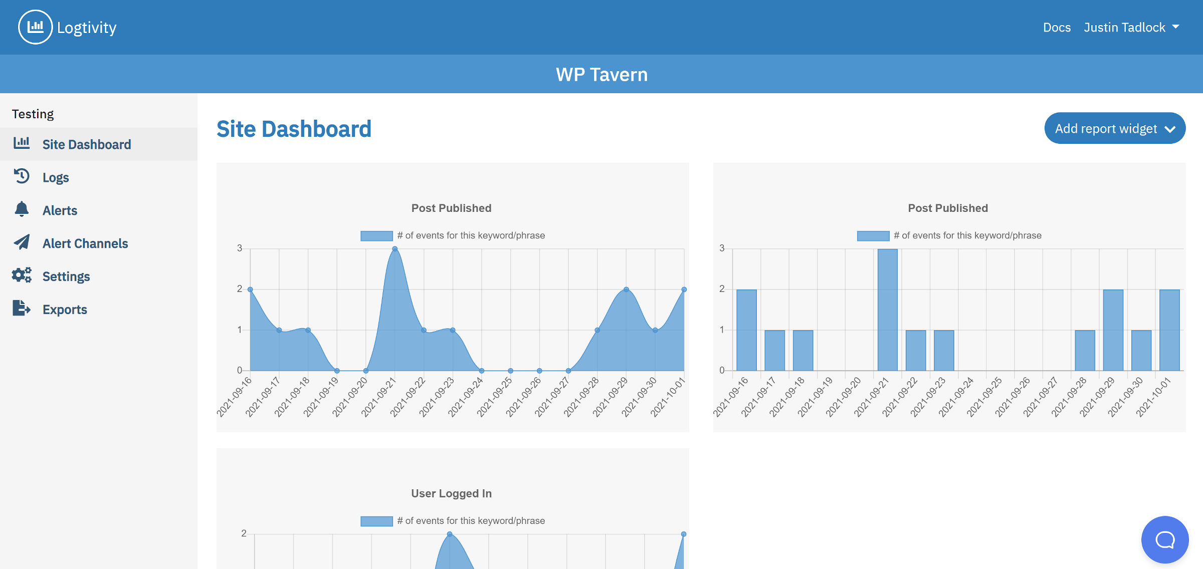 Logtivity service dashboard, displaying both bar and line charts for posts published.